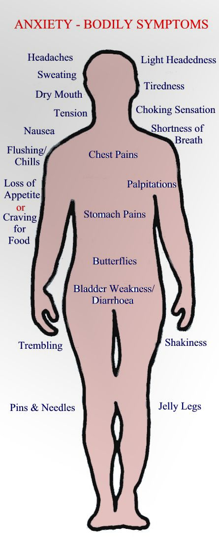 anxiety bodily symptoms... I've experienced many of them!
