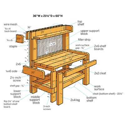 Build yourself an outdoor potting bench for all your gardening gear with our step-by-step instructions. | Illustration: Gregory Nemec | thisoldhouse.com