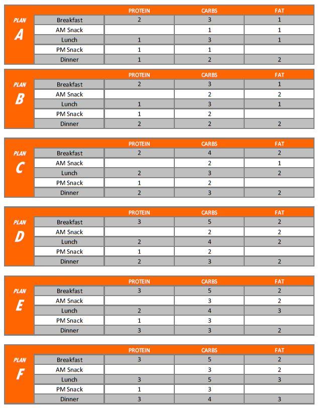 alysonhorcher.blogspot.com: P90x3 Schedule and Meal Plan WEEK 1