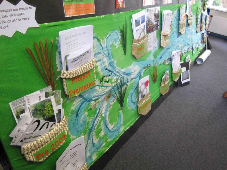 maori sustainability - Early Childhood Education for Tamariki
