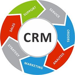 We provide crm software and crm solutions for better customer experience management and client relationship management. CRM on demand will give benefits of crm.  #crmsoftware #ecrm #crms #customerrelationshipmanagementsoftware #crmondemand