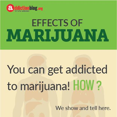 exploring the effects and after effects of marijuana Marijuana and cannabis information from drugscom, including marijuana uses, side effects, and legal status.