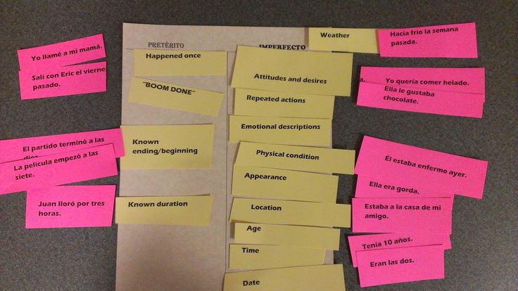 Tales from a Spanish Teacher: Preterit vs. Imperfect