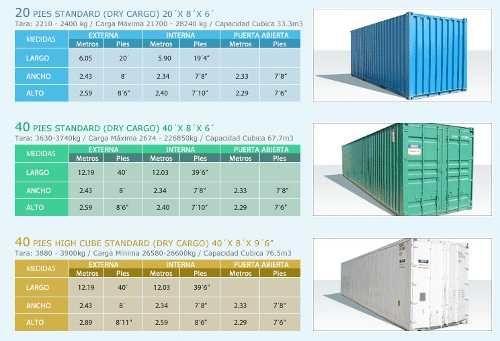venta de contenedores usados nacionalizados 20, 40 y 40 hc