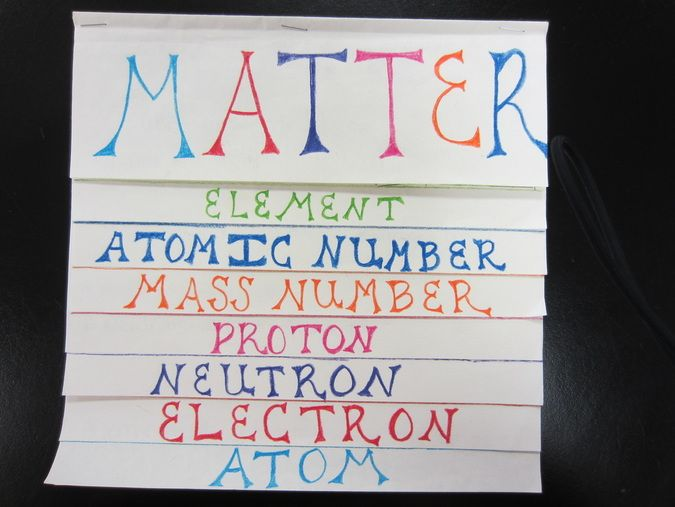 174 best Atoms images on Pinterest Science chemistry, Physics and - new periodic table atomic mass protons