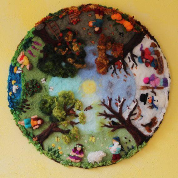 Wolschilderijmet de naald gevilt waldorf vier seizoenen