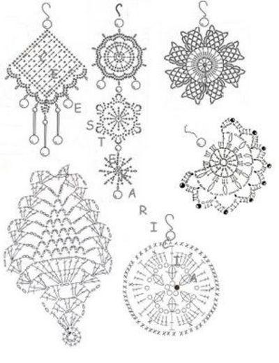 Brincos em crochê diagramas