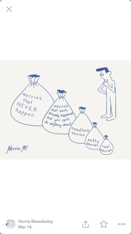 Horrie M. Paper 53 Artist