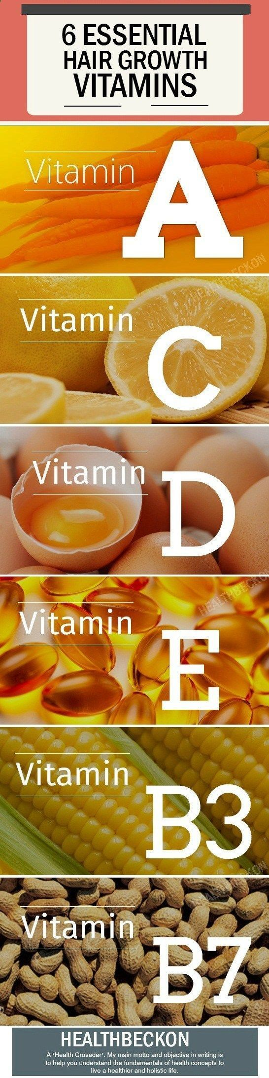 Hair Vitamins - Given below is the list of vitamins that can work wonders in spurring hair growth.