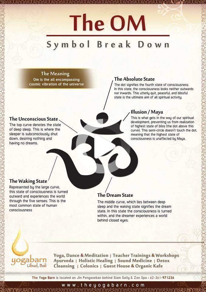 Om Meaning Sanskrit Tattoo Sanskrit Tattoo Lotus Flower Tattoos Egyptian Tattoo Script Tattoos Hamsa Tattoo Roman Yoga Symbols Om Meaning Symbols And Meanings