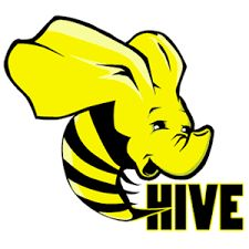 http://www.s4techno.com/blog/category/hadoop/hive/