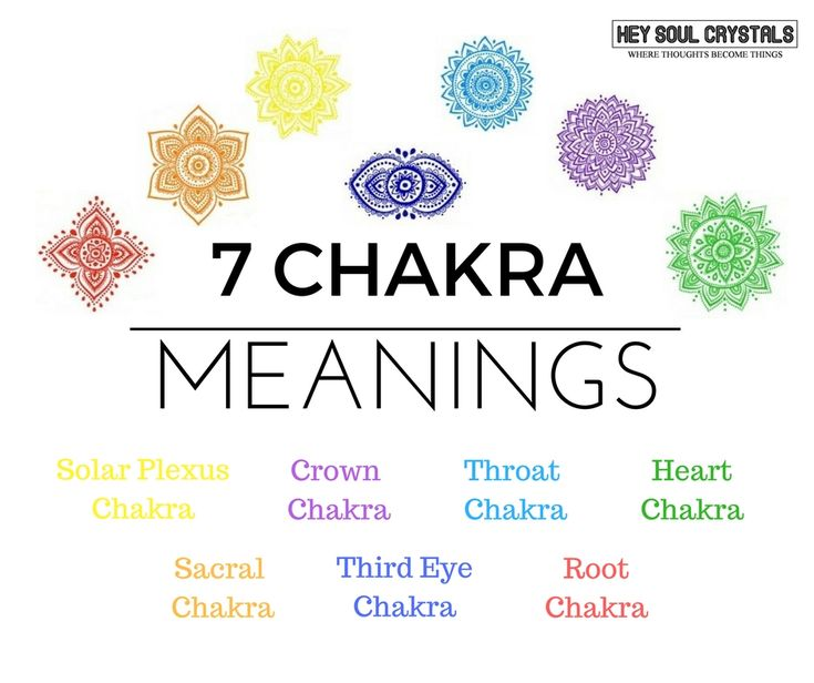 17 Best Chakra Symbols Meaning Chakra Meanings Spiritual Images On