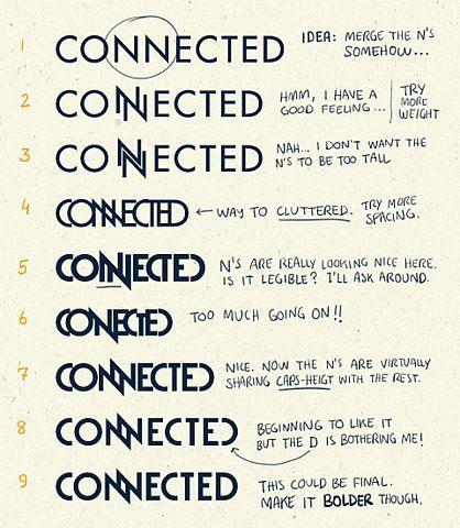 #font #branding # creativethought