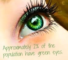 """Green eyes are said to be magical. People with green eyes tend to have long lasting relationships. They are the most passionate. It also has been said green eyed people are jealous, such as the saying """"green with envy"""". In a survey, green eyes were said to be a powerful aphrodisiac. I'm not a jealous person tho!!! Lol"""