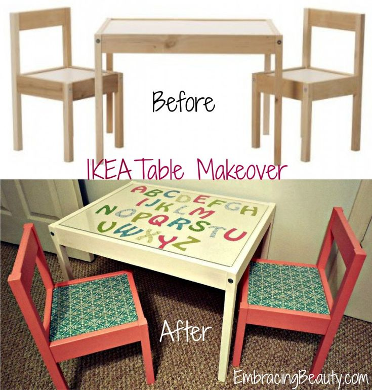 Ikea table makeover kid s ideas pinterest infantiles for Table 6a of gstr 1