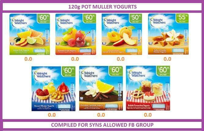17 Best Images About Yogurt Syns On Pinterest Slimming World Syns Slimming World Syn Values