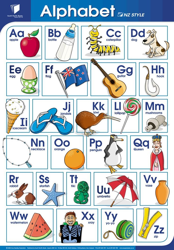 Nz Alphabet Chart  Preschool Abc Chart    Alphabet