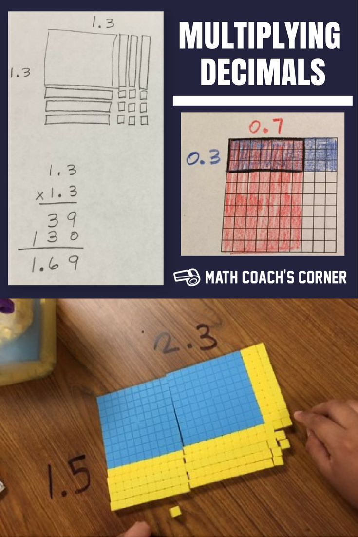 Using concrete and pictorial representations helps students make sense of multiplying decimals!