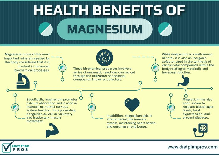 role of magnesium in health and disease processes Magnesium, health, and disease prevention  is directly linked to magnesium magnesium-linked atp processes activate approximately 300 different enzymes which are.