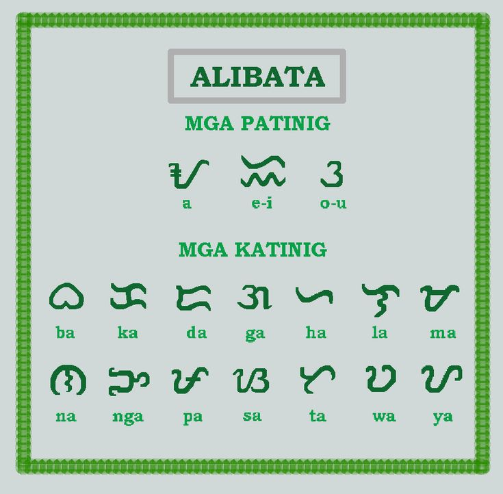 Alibata – Ancient Philippine Writing System