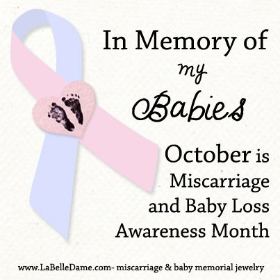 Dating pregnancy after miscarriage