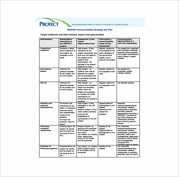 Image Result For Communications Plan Template Who What When How