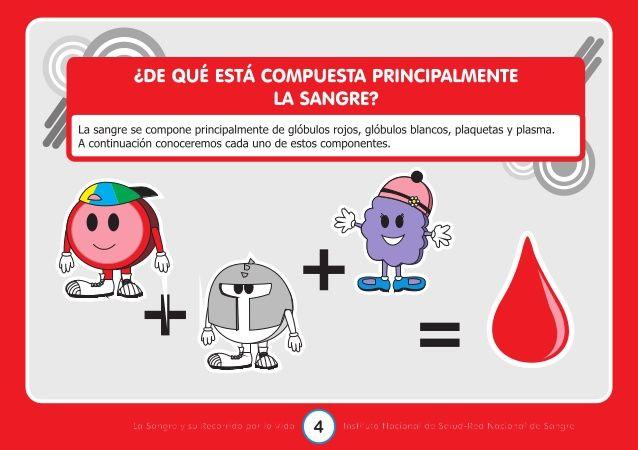 La Sangre Y Su Recorrido Por La Vida Donante De Sangre Donacion De Sangre Donar Sangre
