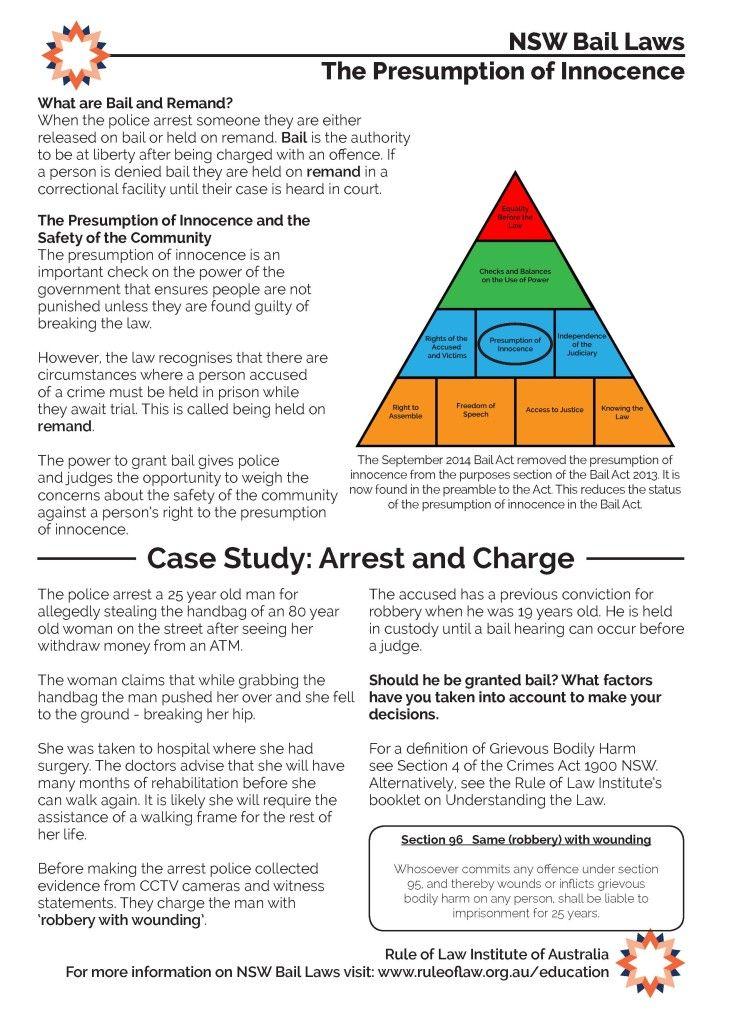 Nsw Bail Laws And Criminal Justice Process Criminal Justice