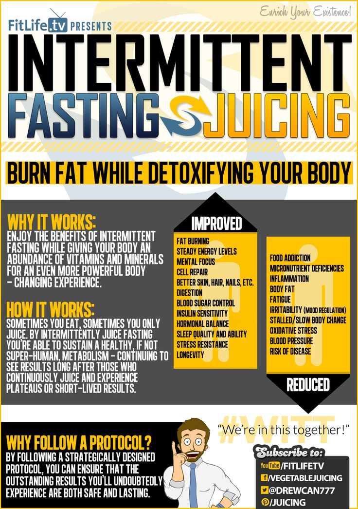 20 best Intermittent Fasting images on Pinterest ...