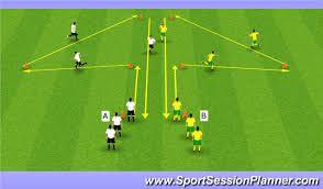 Resultado de imagen para soccer speed drills