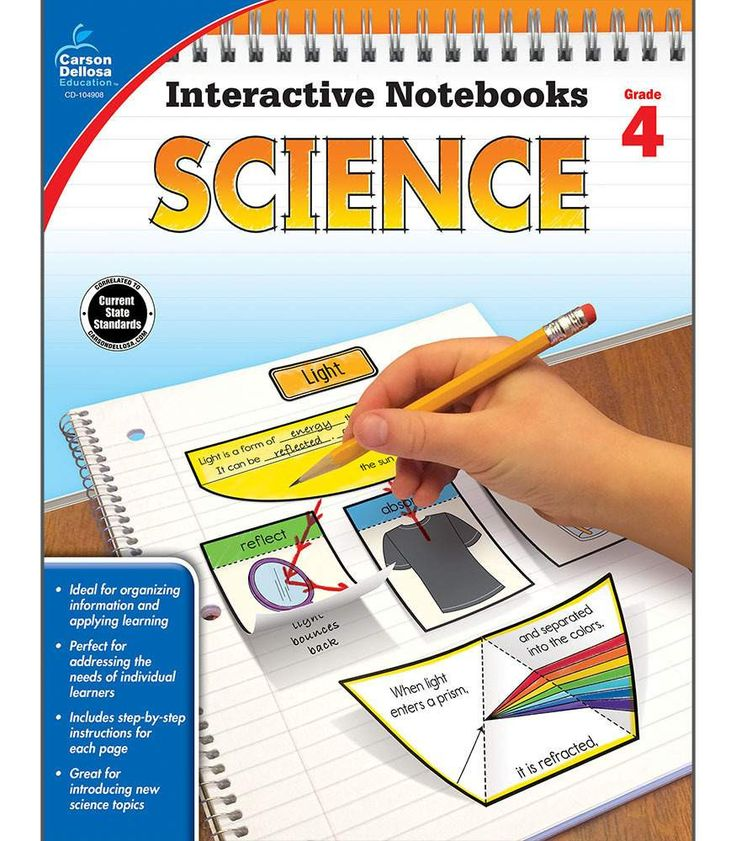 Time-Saving interactive notebook templates that allow students to show what they know! Interactive Notebooks: Science for fourth grade is a fun way to teach and reinforce effective note taking for stu