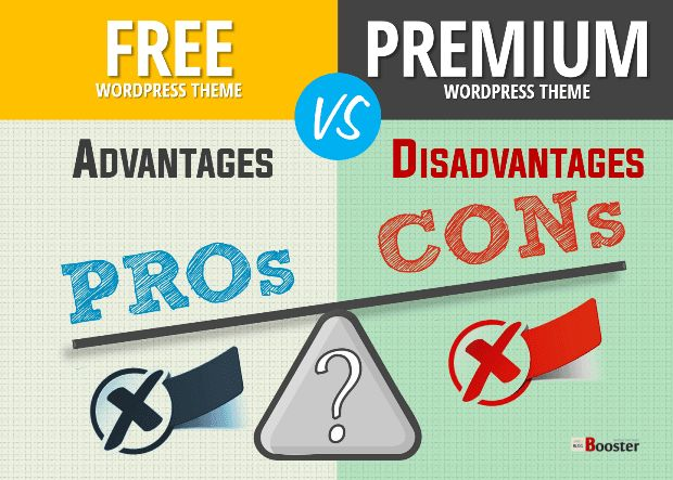Free VS Premium WordPress Themes 2018 — What is a premium theme? free WordPress theme? WordPress free vs premium plan: Which one is the best? How to choose between free vs premium WordPress themes? Do you need a hosting site for WordPress to start a blog? How much does it cost to buy a WordPress theme? WordPress hosted vs self-hosted? What are the pros and cons of using free vs premium WordPress themes?