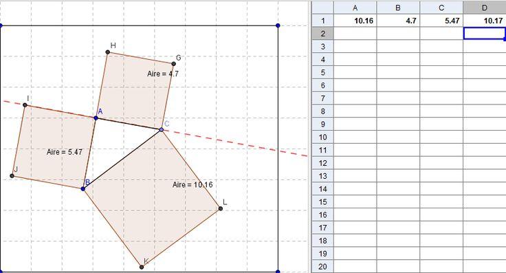 Soutien scolaire Prof Express niveau 4e. Utiliser un tableur sous GeoGebra pour vérifier la réciproque du théorème de Pythagore