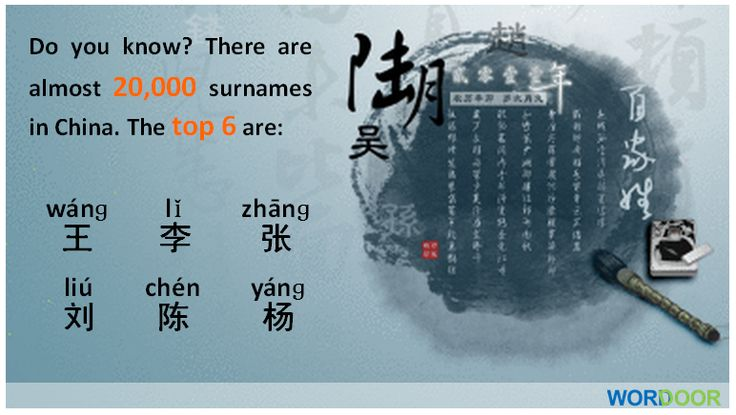 Chinese culture - Chinese surnames Have you heard any of these Chinese surnames before? If you had a Chinese name which one would you choose? #chinese #mandarin #culture