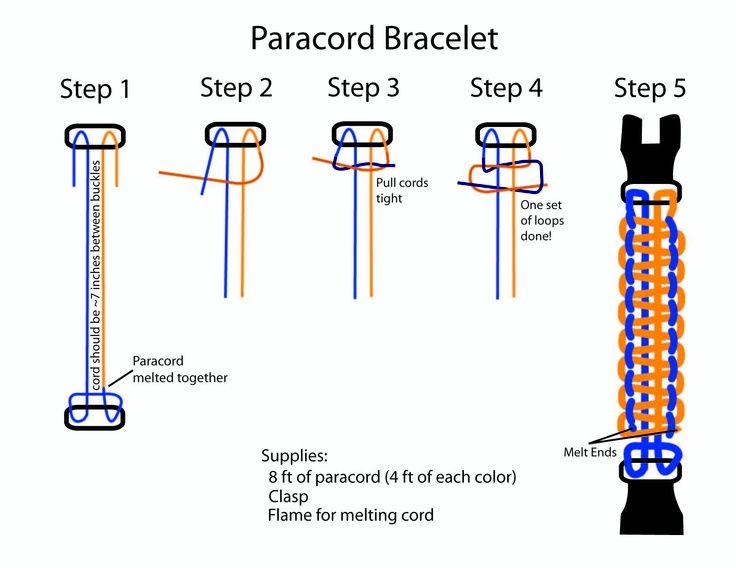Paracord Bracelet Instructions Paracord Bracelet