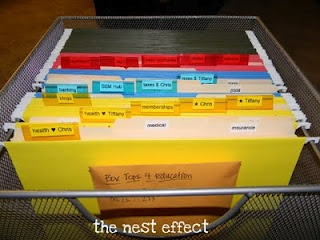 The Nest Effect: Project 2.2: The File Cart