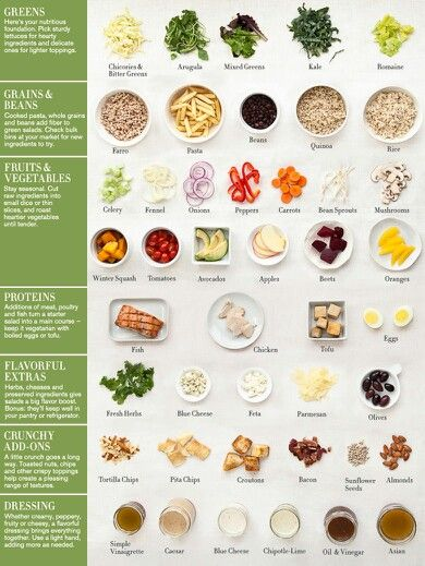 Healthy foods you should be eating