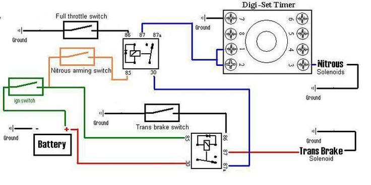 ge defrost timer wiring diagram pin by carsyn lamrouex on horses | pinterest digi set timer wiring diagram #3
