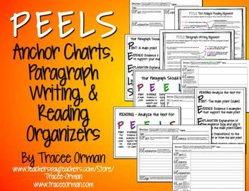 peel essay framework This is a powerpoint used to explain essay writing to lower level secondary school students it looks at introduction, body paragraphs using peel and the concl slideshare uses cookies to improve functionality and performance, and to provide you with relevant advertising.