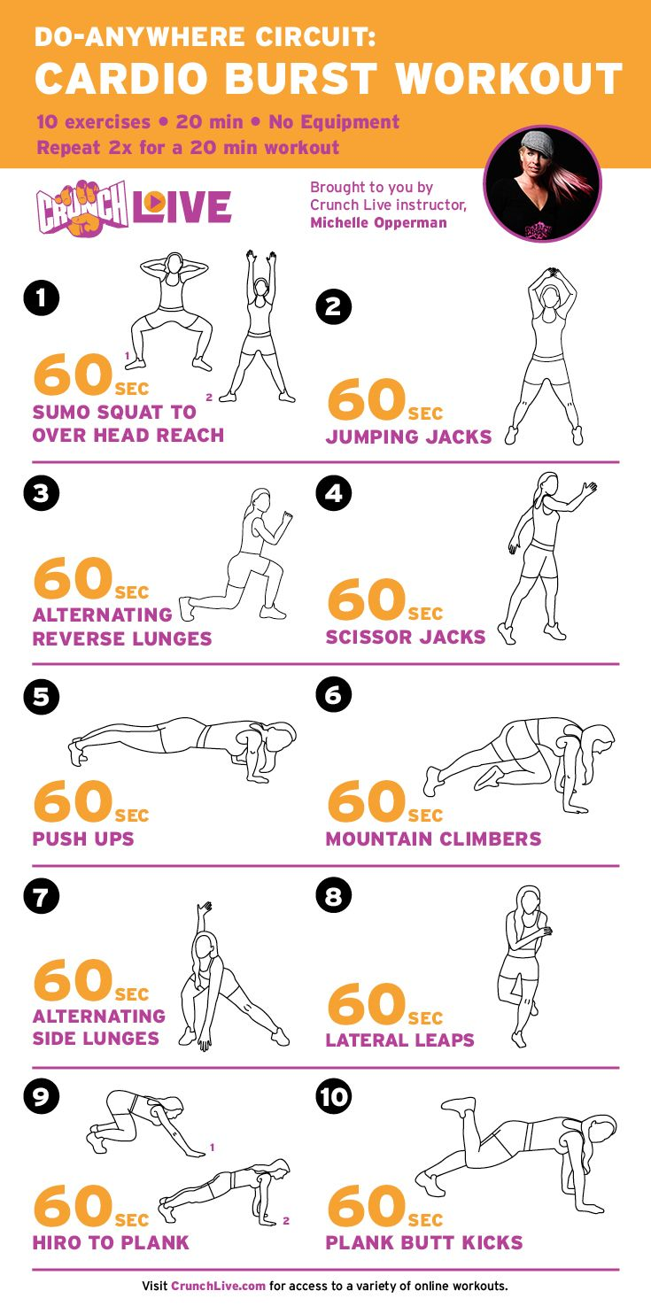 Printable, Do-Anywhere Cardio Workout. Get fit on the fly with this #CrunchLive cardio circuit. Looking for more no equipment workouts? Visit www.CrunchLive.com for a variety of online workout videos ranging from cardio and strength training to barre, pilates, bootcamp and more (FREE 10-day trial available).