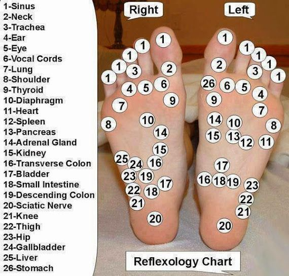 Foot Reflexology Massage: A Healing Touch  #Reflexology is a #therapeutic method of relieving pain by stimulating predefined pressure points on the feet and hands.  #acupressure #acupuncture #healthtips #healthyliving #health