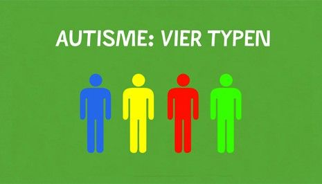 VORMEN VAN AUTISME Klassiek autisme: moeilijk te communiceren, agressief zijn, hyperactief zijn, somber voelen en slaapproblemen hebben.  Asperger: slechte communicatie, wel goed leren en praten. Wel moeite om taal te begrijpen en te begrijpen wat andere mensen denken en voelen. Daarnaast veel praten, grote fantasie.  PDD NOS, een kind met PDD NOS heeft last van sociale en communicatieve problemen zoals bij autisme, maar in onvoldoende mate om strikt aan de criteria van de diagnose te…