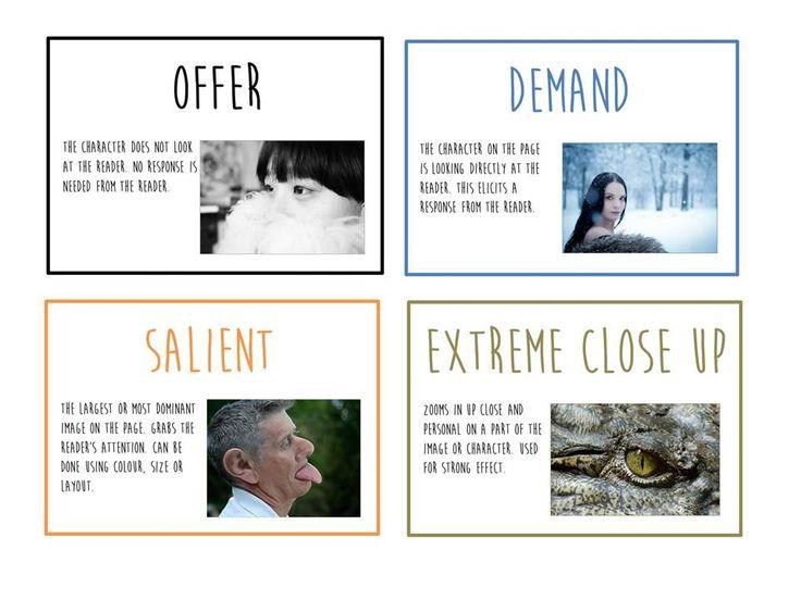 what is visual literacy pdf