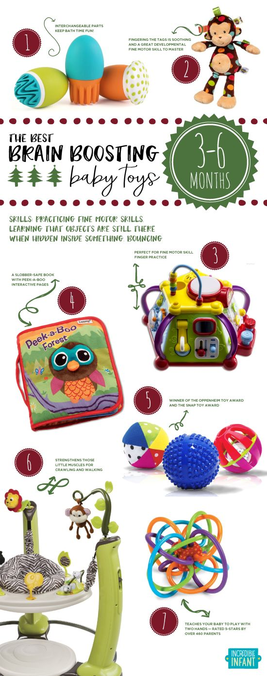 Want to help your baby's brain jump ahead? Let him play with one of these award-winning toys for 3-6 month olds.  http://incredibleinfant.com/sweet-stuff/best-baby-toys-2013/?utm_campaign=coschedule&utm_source=pinterest&utm_medium=Incredible%20Infant%20%28Heather%20Taylor%29&utm_content=The%20Best%20Brain%20Boosting%20Baby%20Toys%3A%20a%20Just-in-Time%20Buying%20Guide%20for%20Parents
