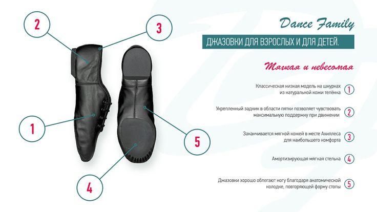 Джазовки Capezio EJ1 #джазовки #capezio http://dancefamily-company.ru/catalog/obuv-dlya-tancev/dzhazovaya-obuv/zhenskaya/capezio-adult-e-series-jazz-oxford/