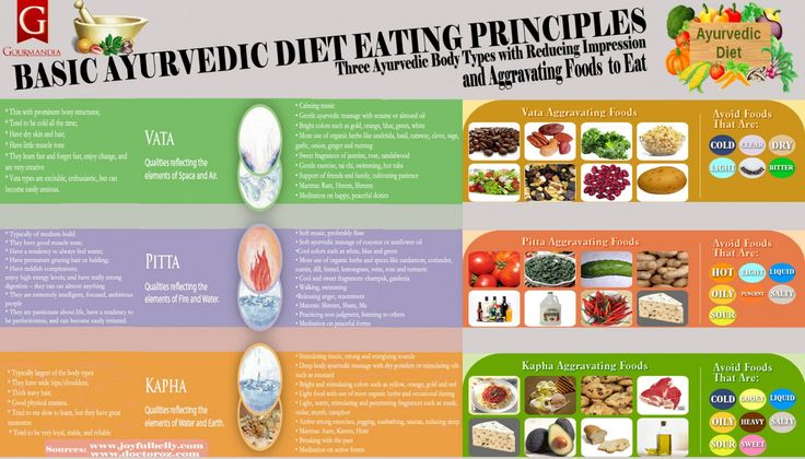 Ayurvedic diet eat for your body type dosha vata for Ayurvedic healing cuisine