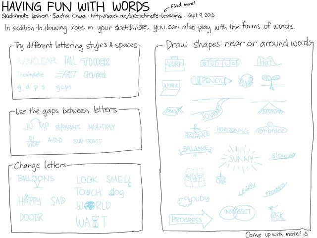 20130909 Lecciones Sketchnote - Jugando con las palabras