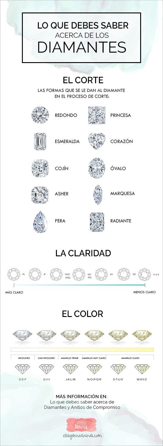 Lo que debes saber acerca de los Diamantes para elegir el anillo de compromiso | El Blog de una Novia | #diamante #anillodecompromiso
