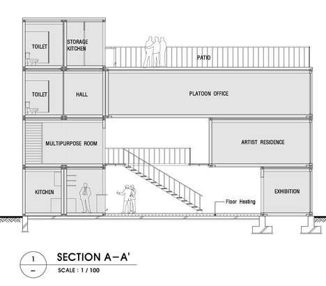 Shipping Container Theatres: Platoon Kunsthalle is an Eco-Friendly Space for Artistic Works