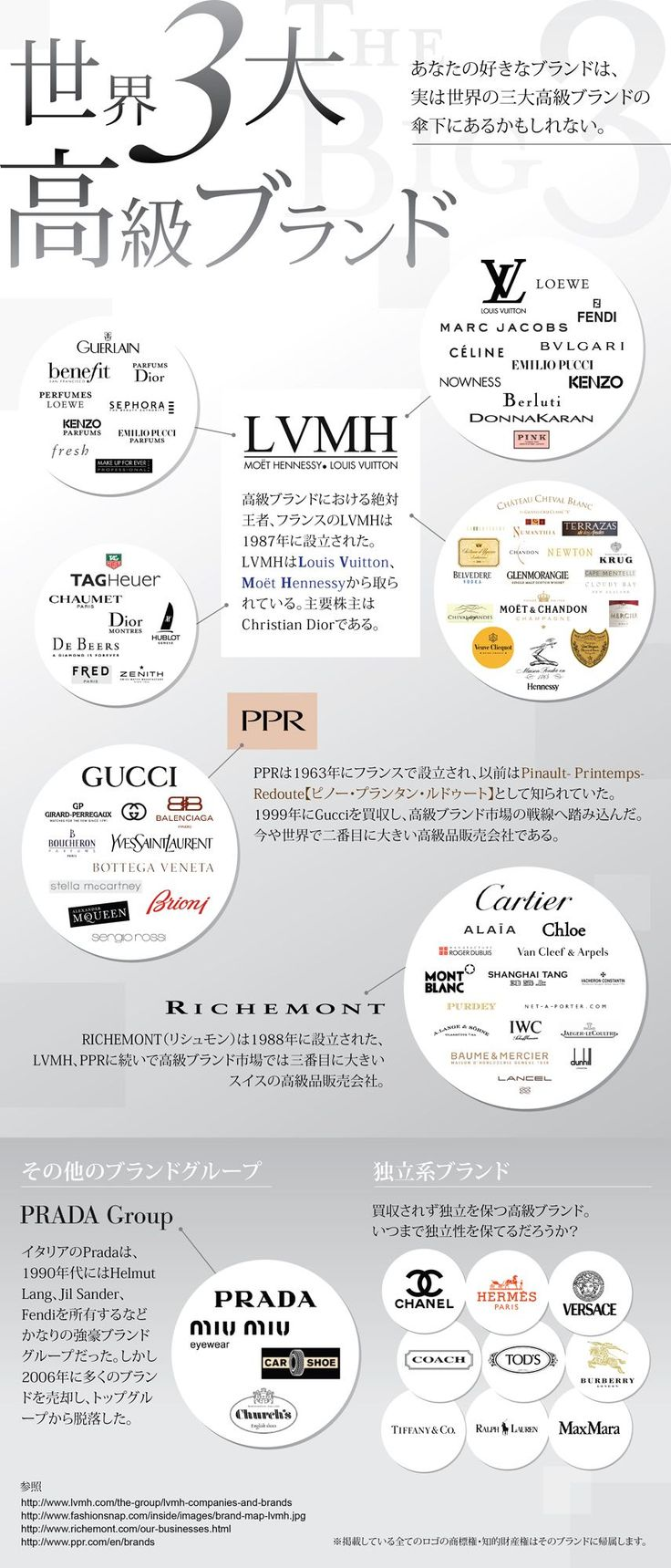 luxury_brands_600px